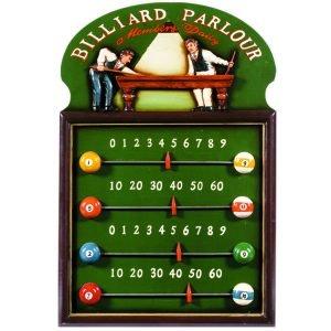 Parlour Scoreboard
